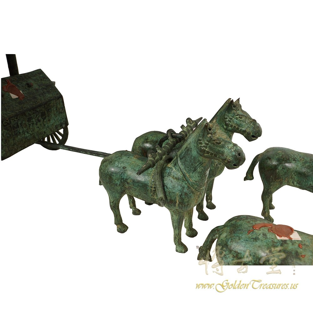 chariots and horses found indicates shang dynastys ritualistic sacrifices upon death Rod campbell sacrifice in the ancient near east final draft on sacrifice: an archaeology of shang sacrifice itself was seen as a service to the spirits and ancestors as when the han dynasty ritual in the shang case, the instruments of death can only be imputed from iconographic and.